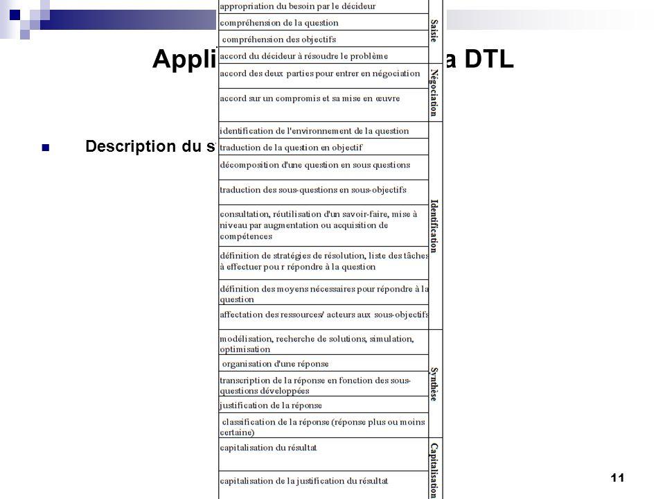 11 Application de lAPR à la DTL APR système Description du système