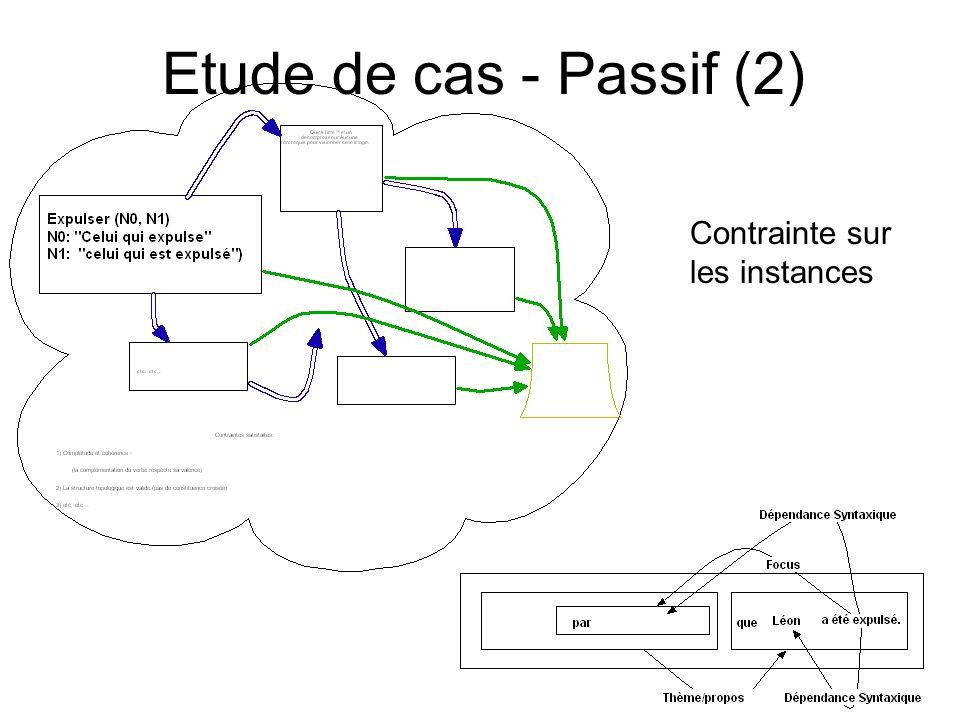 Contrainte sur les instances Etude de cas - Passif (2)