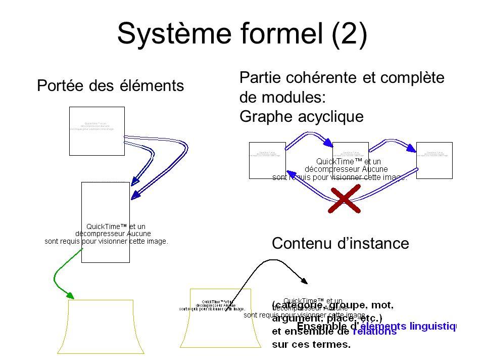 Partie cohérente et complète de modules: Graphe acyclique Portée des éléments Système formel (2) Contenu dinstance