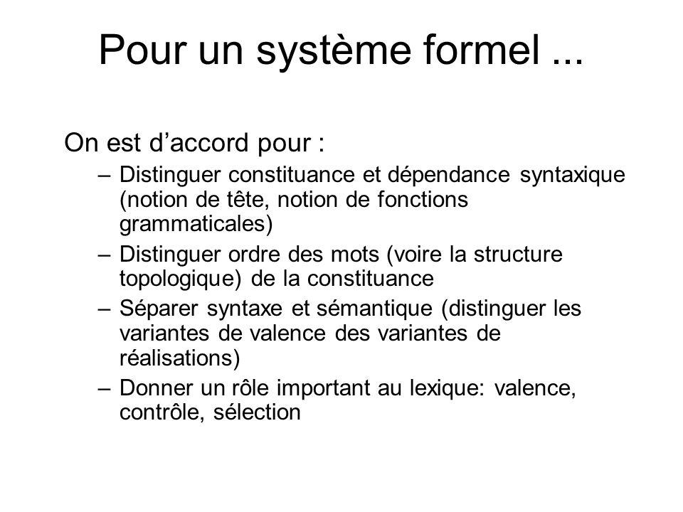Pour un système formel... On est daccord pour : –Distinguer constituance et dépendance syntaxique (notion de tête, notion de fonctions grammaticales)