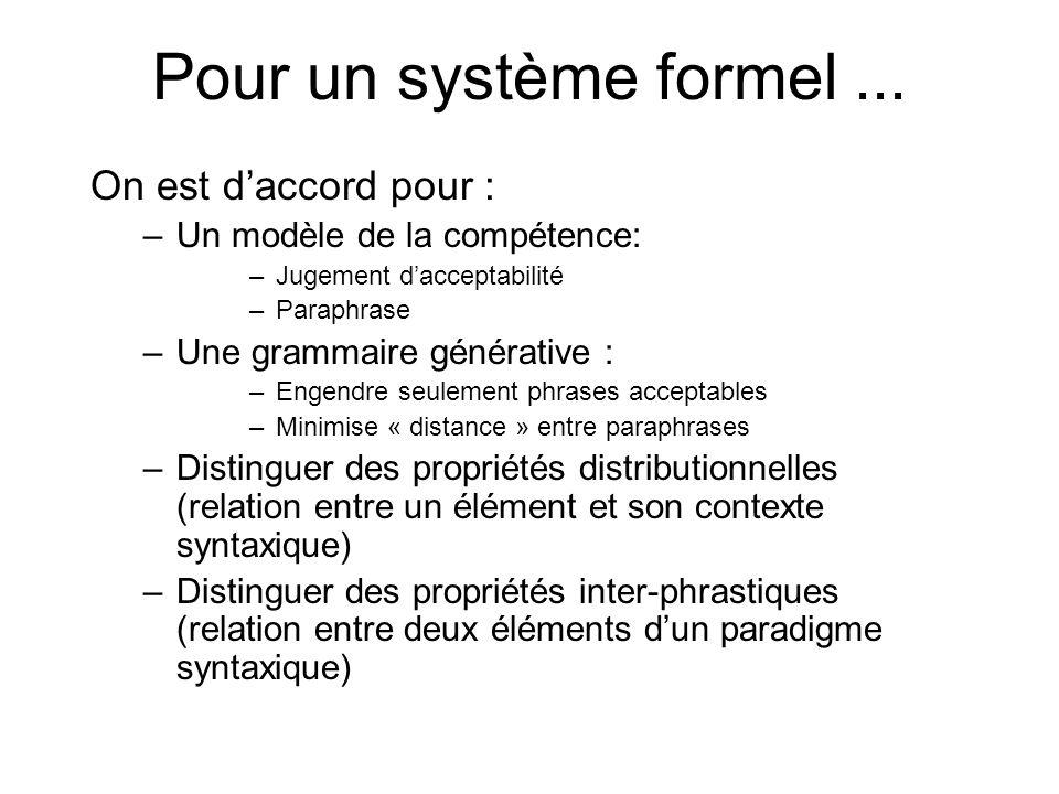 Pour un système formel... On est daccord pour : –Un modèle de la compétence: –Jugement dacceptabilité –Paraphrase –Une grammaire générative : –Engendr