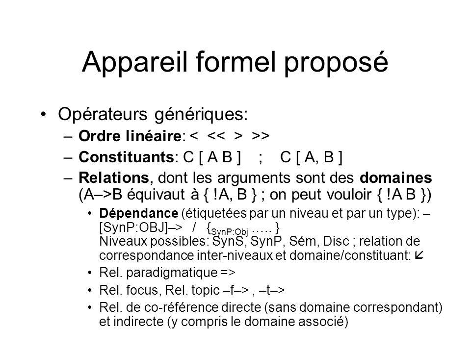 Appareil formel proposé Opérateurs génériques: –Ordre linéaire: >> –Constituants: C [ A B ] ; C [ A, B ] –Relations, dont les arguments sont des domai