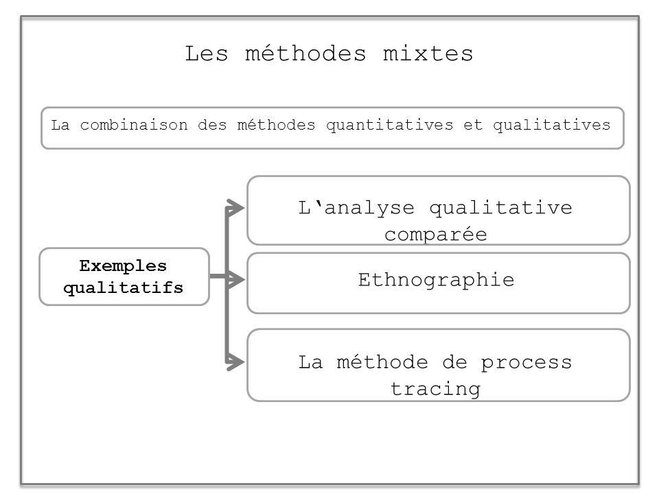 La combinaison des méthodes quantitatives et qualitatives Les méthodes mixtes Lanalyse qualitative comparée Ethnographie La méthode de process tracing