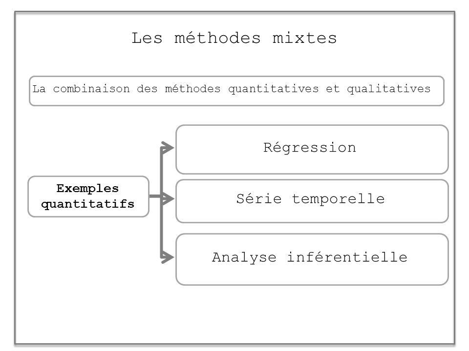 La combinaison des méthodes quantitatives et qualitatives Les méthodes mixtes Régression Série temporelle Analyse inférentielle Exemples quantitatifs