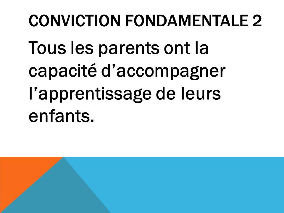 CONVICTION FONDAMENTALE 2 Tous les parents ont la capacité daccompagner lapprentissage de leurs enfants.