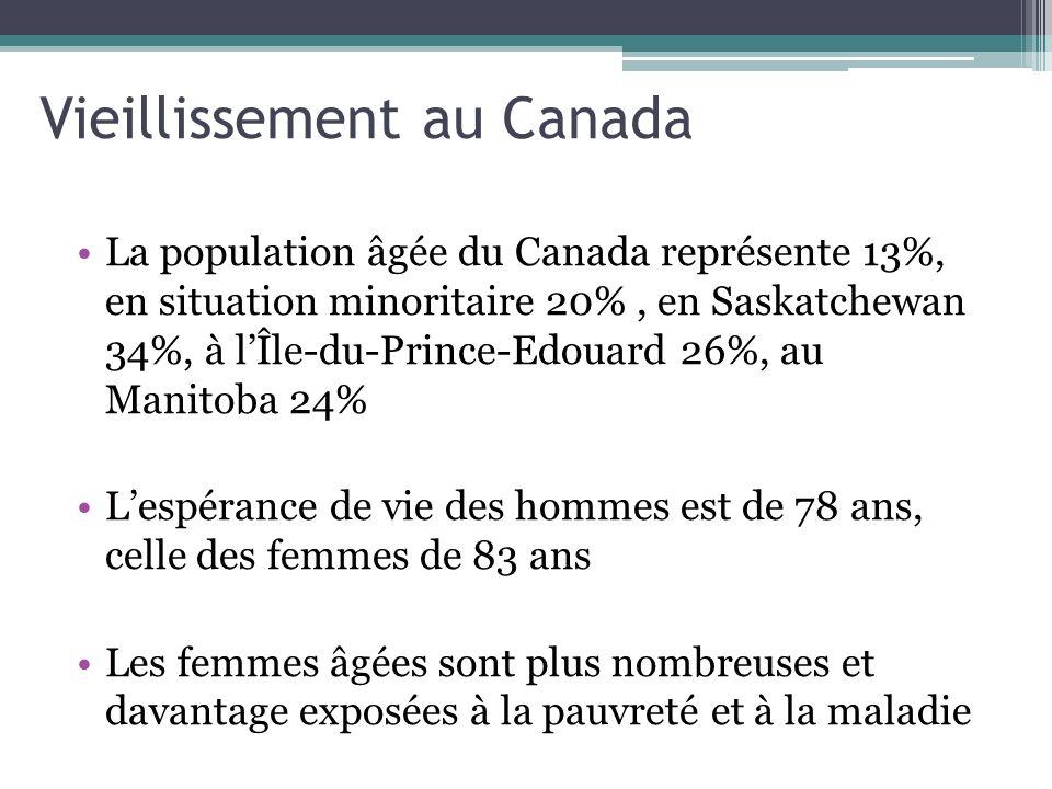 Vieillissement au Canada La population âgée du Canada représente 13%, en situation minoritaire 20%, en Saskatchewan 34%, à lÎle-du-Prince-Edouard 26%, au Manitoba 24% Lespérance de vie des hommes est de 78 ans, celle des femmes de 83 ans Les femmes âgées sont plus nombreuses et davantage exposées à la pauvreté et à la maladie