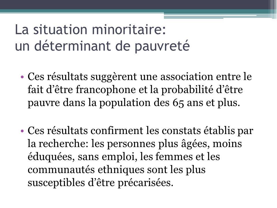 La situation minoritaire: un déterminant de pauvreté Ces résultats suggèrent une association entre le fait dêtre francophone et la probabilité dêtre p