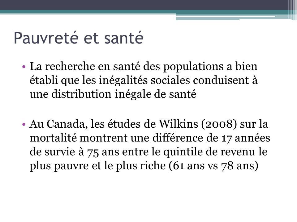 Pauvreté et santé La recherche en santé des populations a bien établi que les inégalités sociales conduisent à une distribution inégale de santé Au Canada, les études de Wilkins (2008) sur la mortalité montrent une différence de 17 années de survie à 75 ans entre le quintile de revenu le plus pauvre et le plus riche (61 ans vs 78 ans)