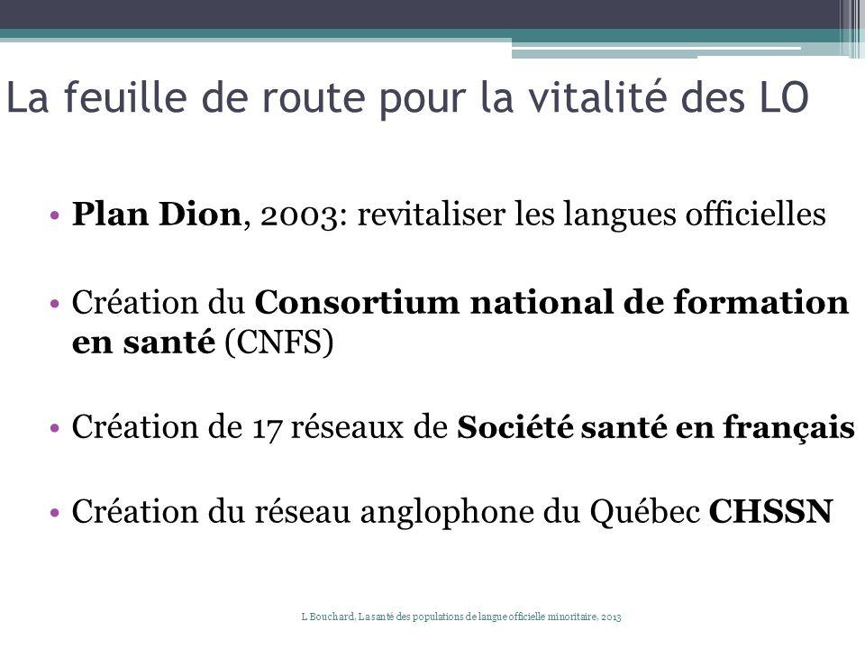 La feuille de route pour la vitalité des LO Plan Dion, 2003: revitaliser les langues officielles Création du Consortium national de formation en santé