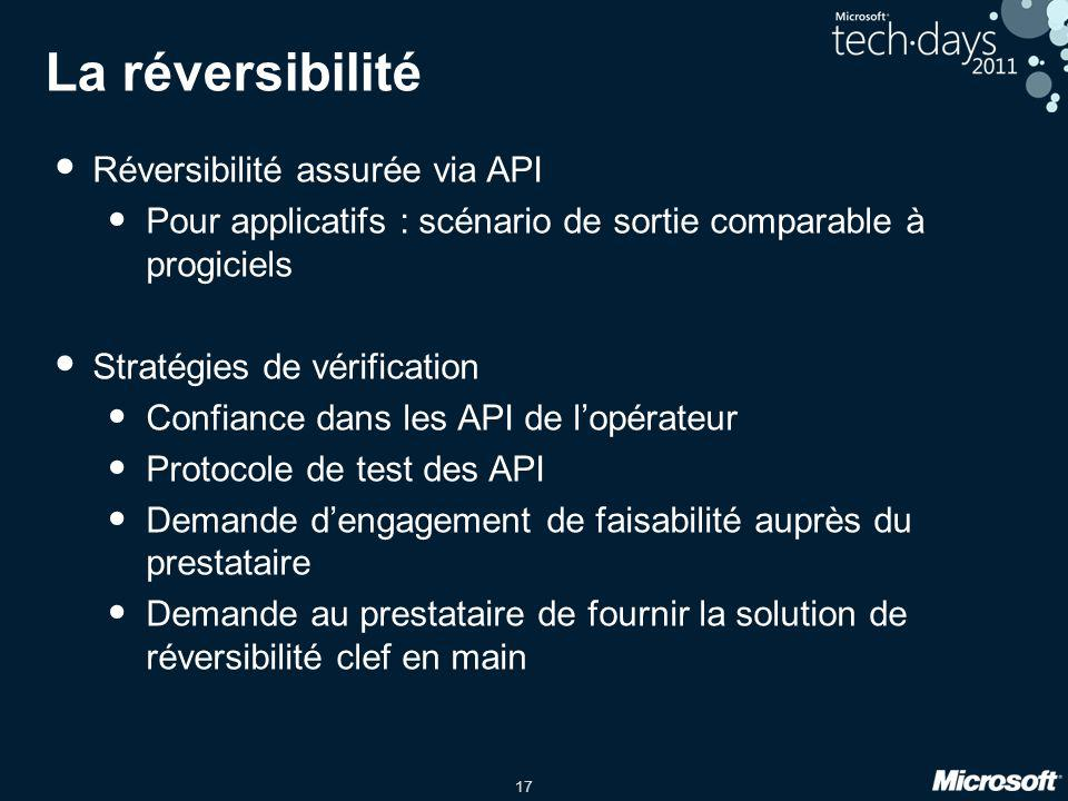 17 La réversibilité Réversibilité assurée via API Pour applicatifs : scénario de sortie comparable à progiciels Stratégies de vérification Confiance d