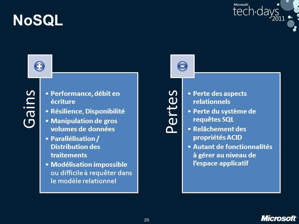 20 NoSQL Gains Performance, débit en écriture Résilience, Disponibilité Manipulation de gros volumes de données Parallélisation / Distribution des tra