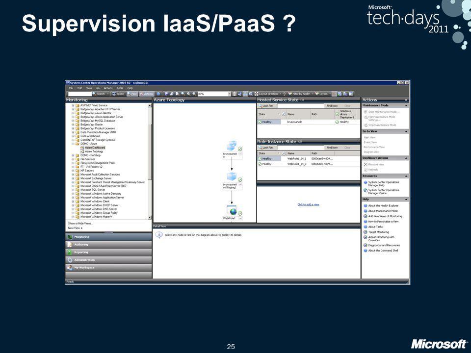 25 Supervision IaaS/PaaS ?
