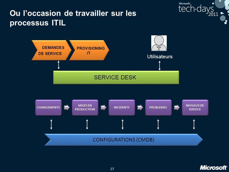 27 CHANGEMENTS MISES EN PRODUCTION INCIDENTSPROBLEMES NIVEAUX DE SERVICE Ou loccasion de travailler sur les processus ITIL SERVICE DESK DEMANDES DE SE