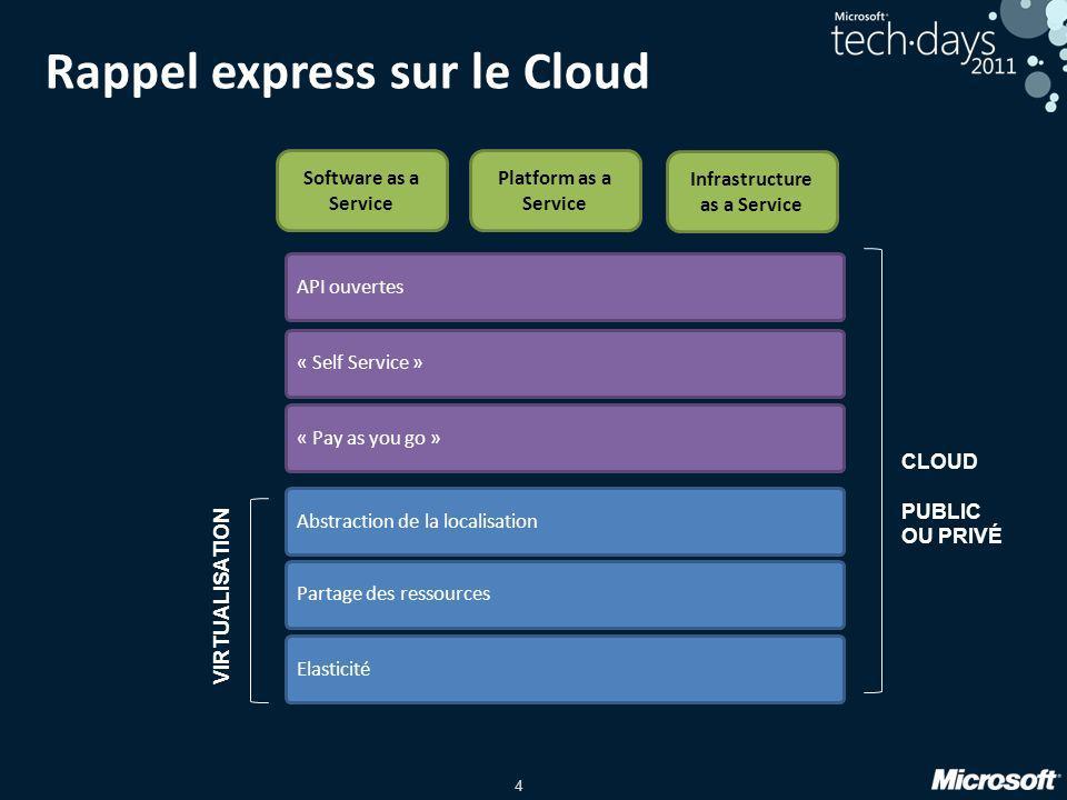 4 Rappel express sur le Cloud Abstraction de la localisation « Pay as you go » « Self Service » Partage des ressources Elasticité VIRTUALISATION CLOUD
