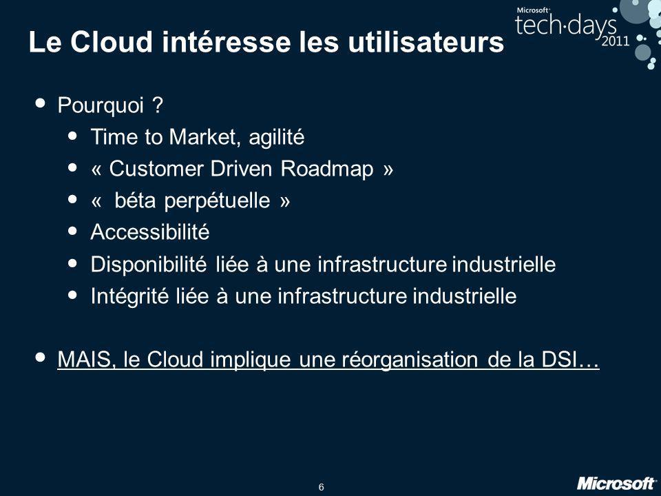 6 Le Cloud intéresse les utilisateurs Pourquoi ? Time to Market, agilité « Customer Driven Roadmap » « béta perpétuelle » Accessibilité Disponibilité