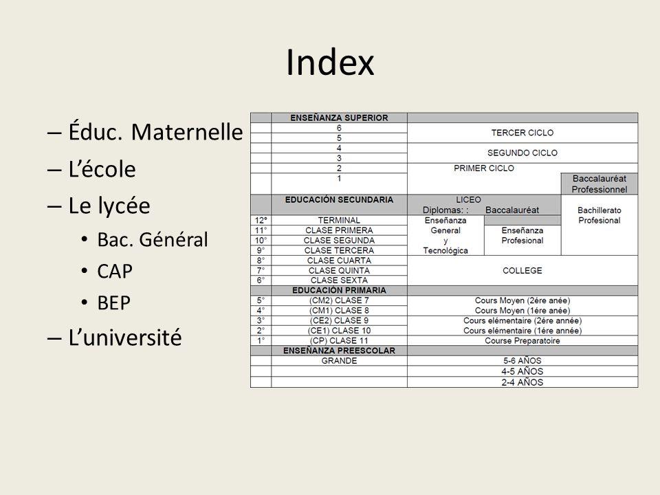 Index – Éduc. Maternelle – Lécole – Le lycée Bac. Général CAP BEP – Luniversité