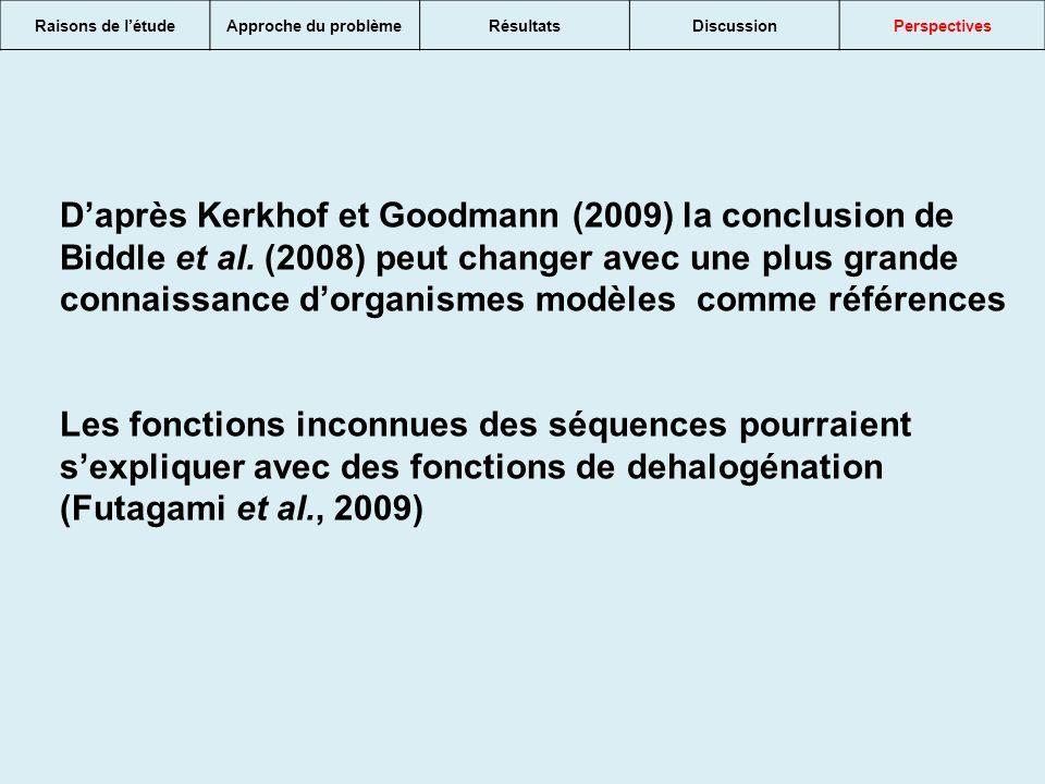 Daprès Kerkhof et Goodmann (2009) la conclusion de Biddle et al.