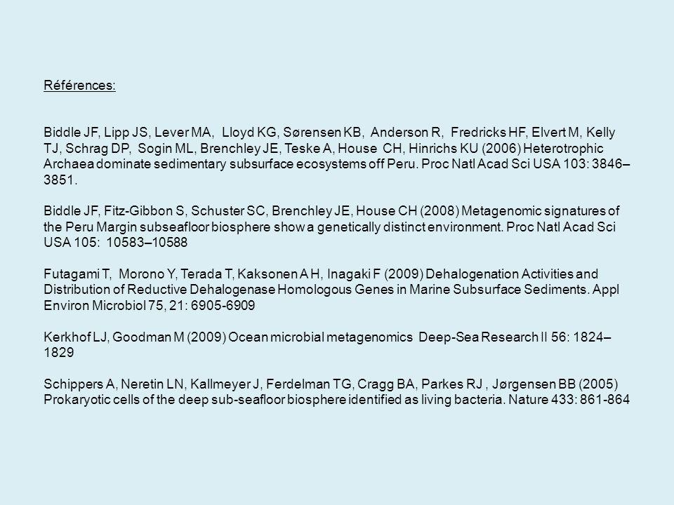 Références: Biddle JF, Lipp JS, Lever MA, Lloyd KG, Sørensen KB, Anderson R, Fredricks HF, Elvert M, Kelly TJ, Schrag DP, Sogin ML, Brenchley JE, Teske A, House CH, Hinrichs KU (2006) Heterotrophic Archaea dominate sedimentary subsurface ecosystems off Peru.