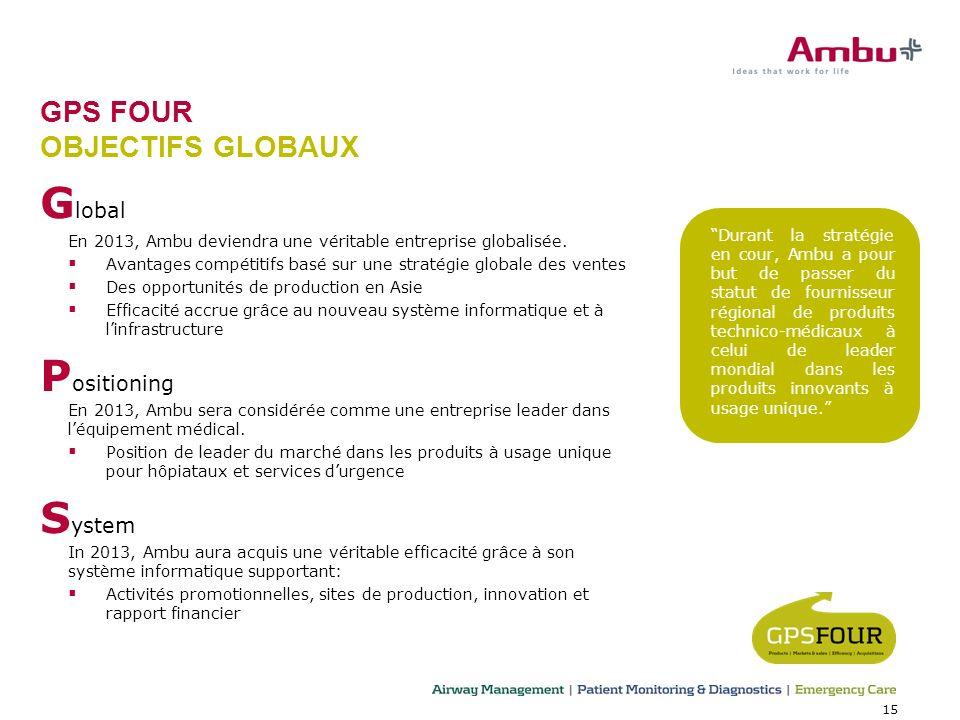 15 GPS FOUR OBJECTIFS GLOBAUX G lobal En 2013, Ambu deviendra une véritable entreprise globalisée. Avantages compétitifs basé sur une stratégie global