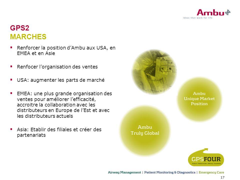 17 GPS2 MARCHES Renforcer la position dAmbu aux USA, en EMEA et en Asie Renfocer lorganisation des ventes USA: augmenter les parts de marché EMEA: une plus grande organisation des ventes pour améliorer lefficacité, accroitre la collaboration avec les distributeurs en Europe de lEst et avec les distributeurs actuels Asia: Etablir des filiales et créer des partenariats