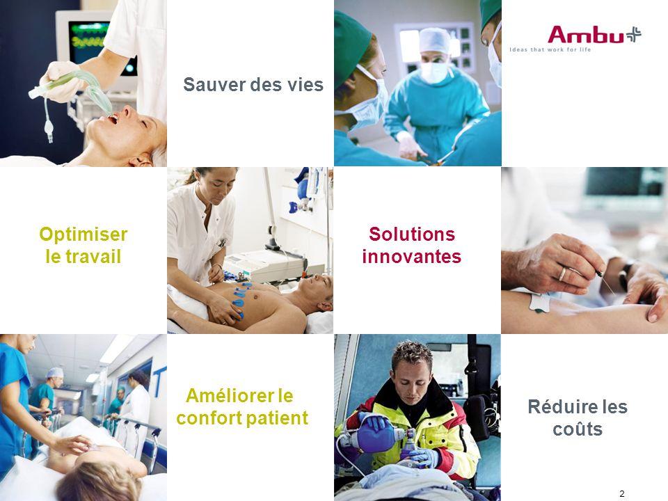 2 Sauver des vies Améliorer le confort patient Solutions innovantes Optimiser le travail Réduire les coûts