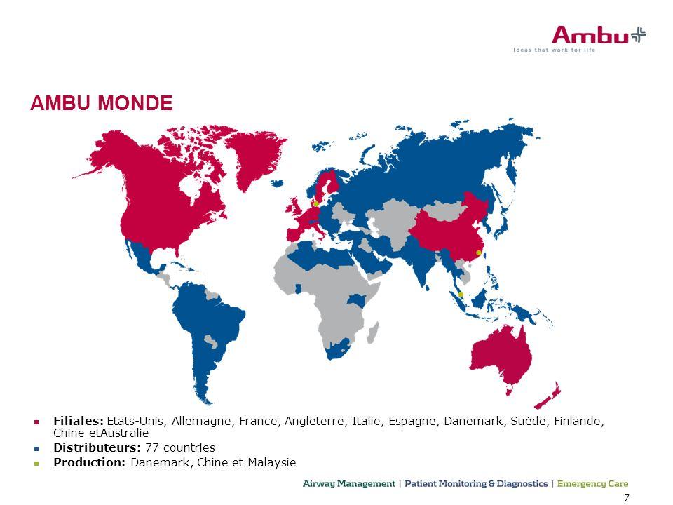 7 AMBU MONDE Filiales: Etats-Unis, Allemagne, France, Angleterre, Italie, Espagne, Danemark, Suède, Finlande, Chine etAustralie Distributeurs: 77 countries Production: Danemark, Chine et Malaysie