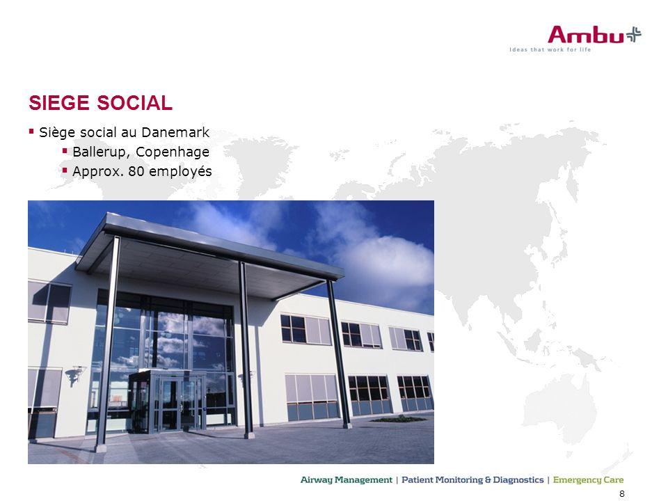 8 SIEGE SOCIAL Siège social au Danemark Ballerup, Copenhage Approx. 80 employés