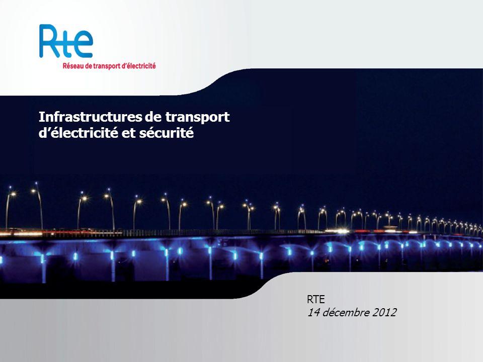Infrastructures de transport délectricité et sécurité RTE 14 décembre 2012