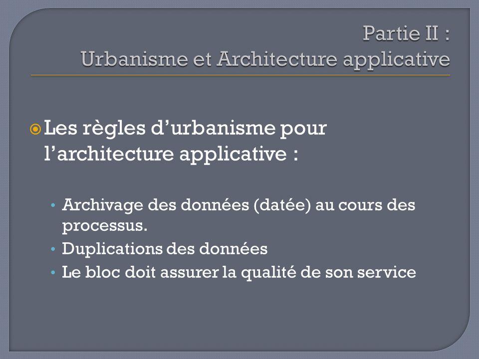 Les règles durbanisme pour larchitecture applicative : Archivage des données (datée) au cours des processus. Duplications des données Le bloc doit ass