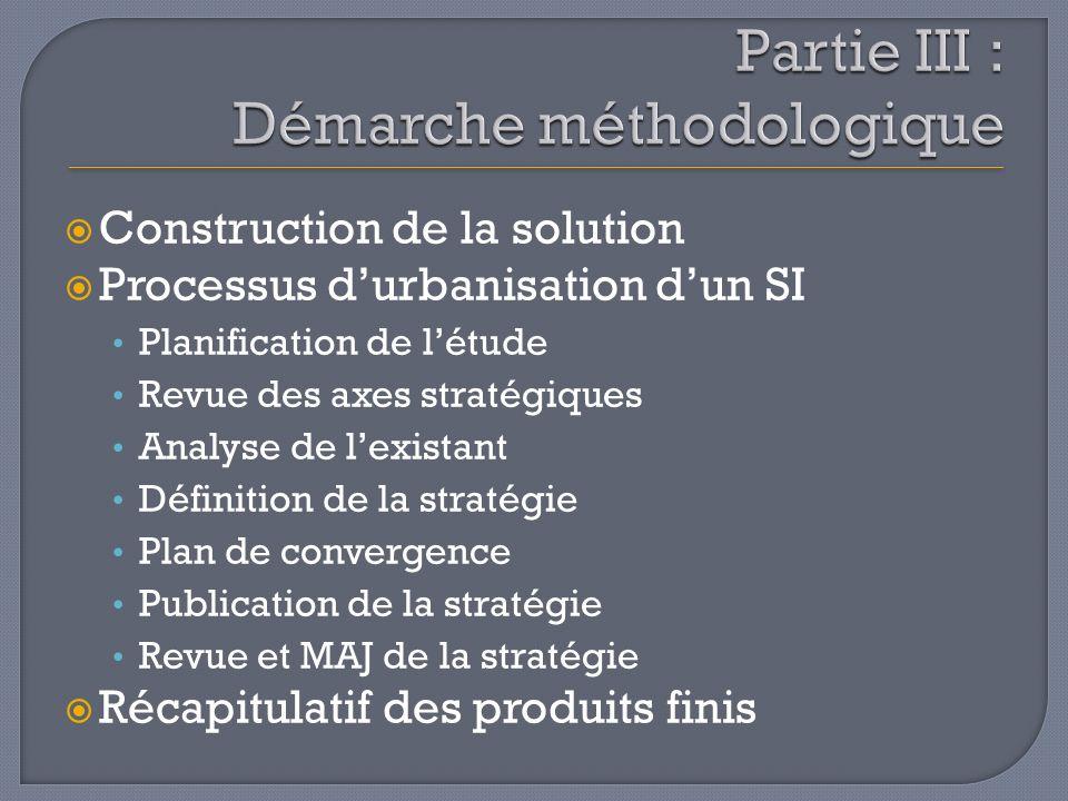 Construction de la solution Processus durbanisation dun SI Planification de létude Revue des axes stratégiques Analyse de lexistant Définition de la s