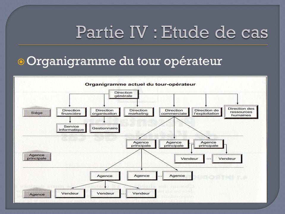 Organigramme du tour opérateur