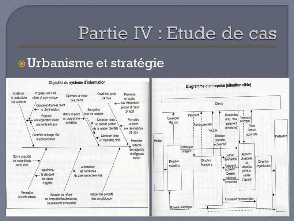 Urbanisme et stratégie