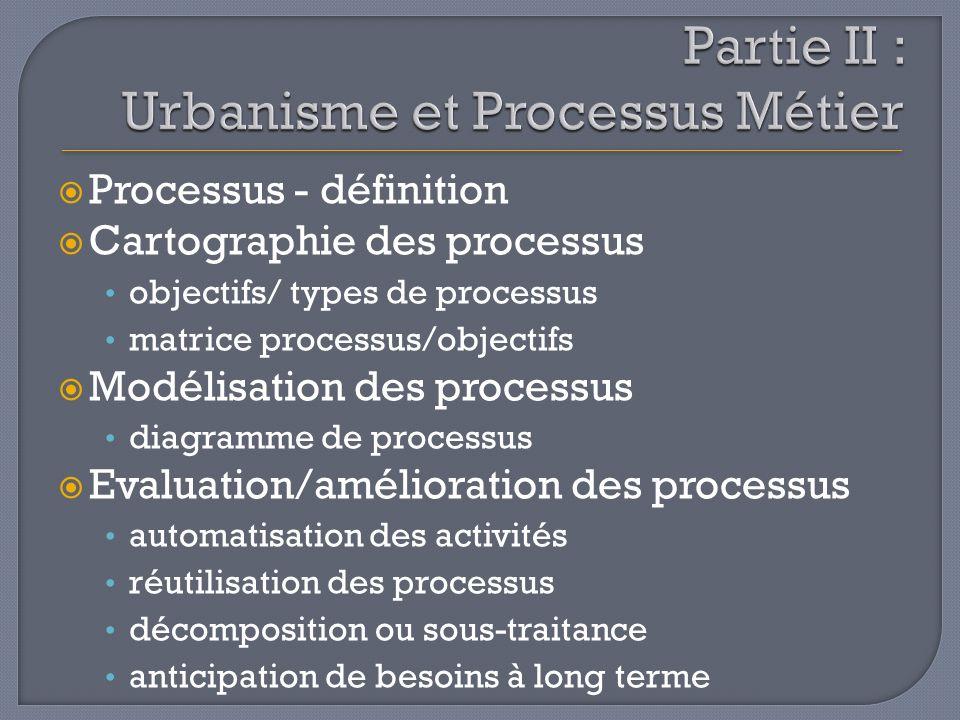 Processus - définition Cartographie des processus objectifs/ types de processus matrice processus/objectifs Modélisation des processus diagramme de pr