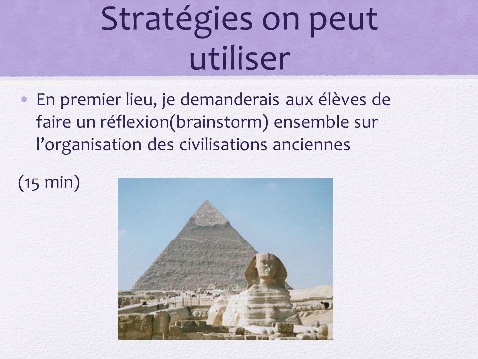 Stratégies on peut utiliser En premier lieu, je demanderais aux élèves de faire un réflexion(brainstorm) ensemble sur lorganisation des civilisations