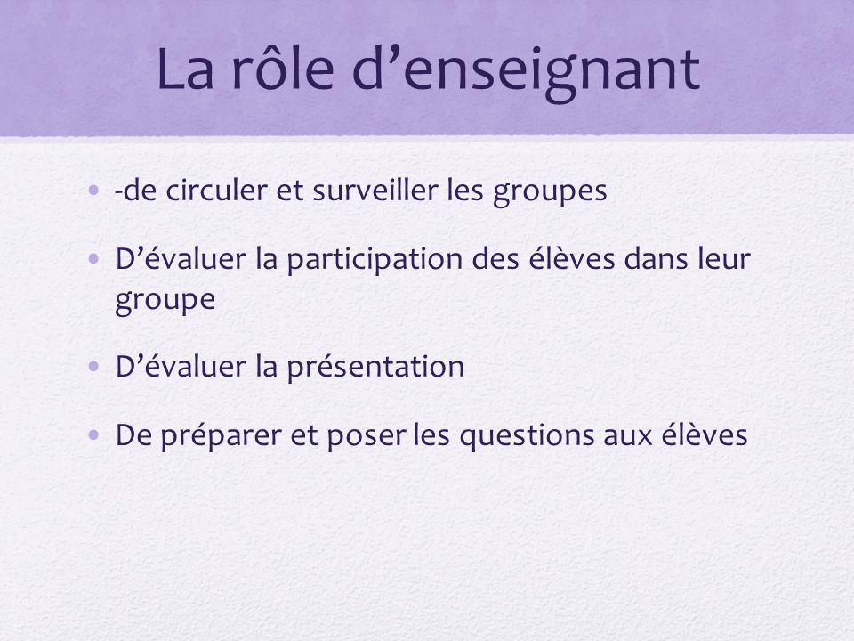 La rôle denseignant -de circuler et surveiller les groupes Dévaluer la participation des élèves dans leur groupe Dévaluer la présentation De préparer et poser les questions aux élèves