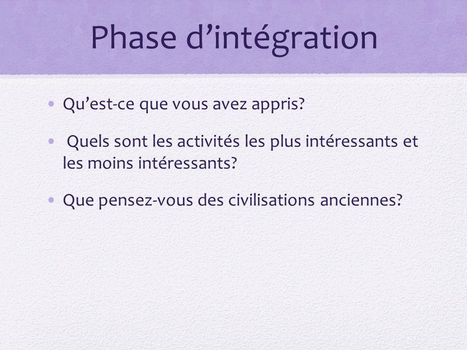 Phase dintégration Quest-ce que vous avez appris? Quels sont les activités les plus intéressants et les moins intéressants? Que pensez-vous des civili