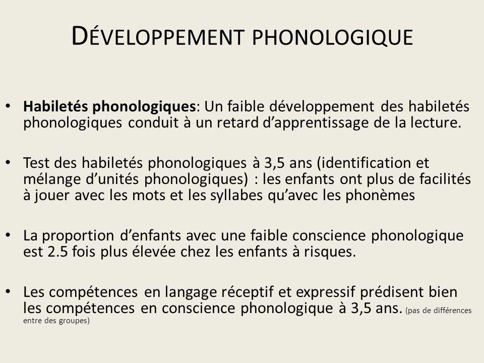 D ÉVELOPPEMENT PHONOLOGIQUE Habiletés phonologiques: Un faible développement des habiletés phonologiques conduit à un retard dapprentissage de la lect