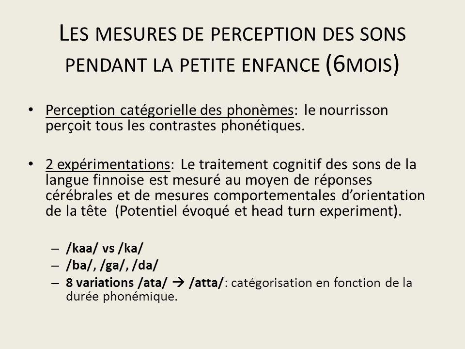 L ES MESURES DE PERCEPTION DES SONS PENDANT LA PETITE ENFANCE (6 MOIS ) Perception catégorielle des phonèmes: le nourrisson perçoit tous les contraste