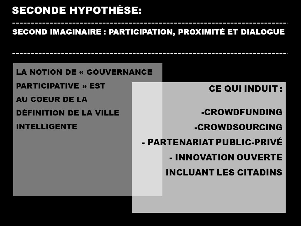 SECONDE HYPOTHÈSE: LA NOTION DE « GOUVERNANCE PARTICIPATIVE » EST AU COEUR DE LA DÉFINITION DE LA VILLE INTELLIGENTE SECOND IMAGINAIRE : PARTICIPATION