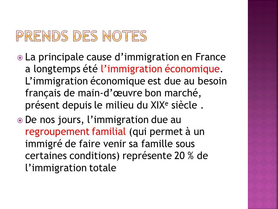 La principale cause dimmigration en France a longtemps été limmigration économique. Limmigration économique est due au besoin français de main-dœuvre