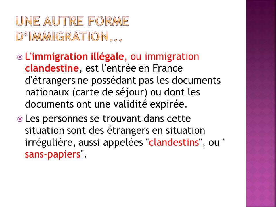 L immigration illégale, ou immigration clandestine, est l entrée en France d étrangers ne possédant pas les documents nationaux (carte de séjour) ou dont les documents ont une validité expirée.