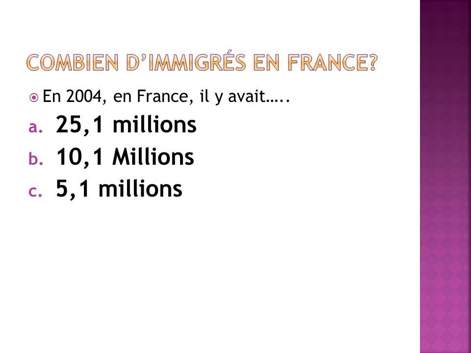 En 2004, en France, il y avait….. a. 25,1 millions b. 10,1 Millions c. 5,1 millions
