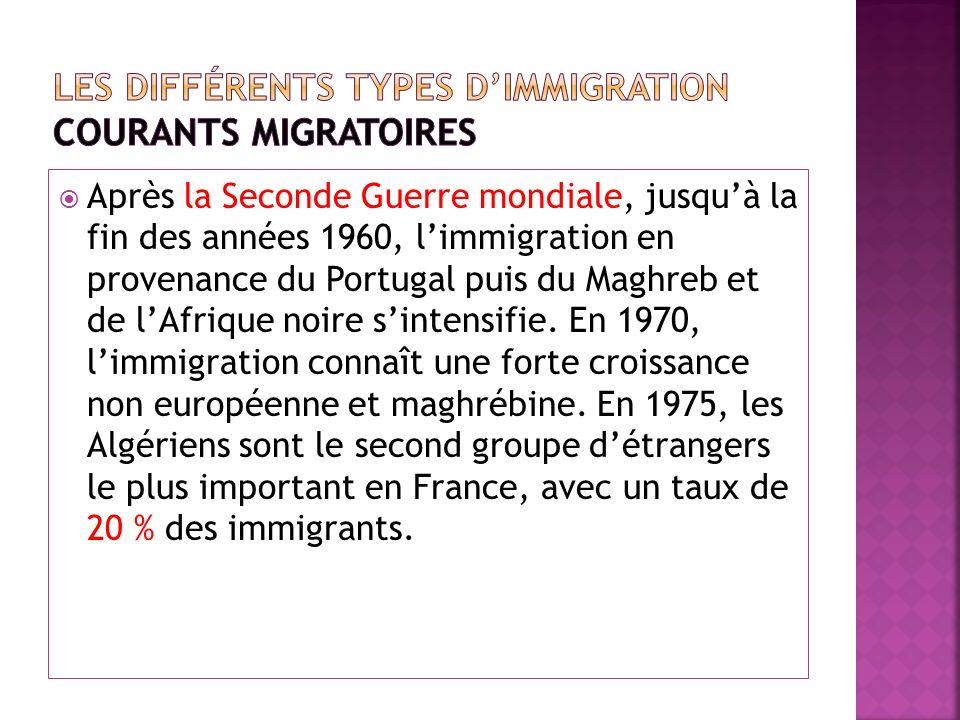 Après la Seconde Guerre mondiale, jusquà la fin des années 1960, limmigration en provenance du Portugal puis du Maghreb et de lAfrique noire sintensifie.