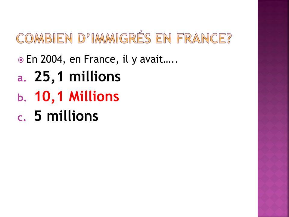En 2004, en France, il y avait….. a. 25,1 millions b. 10,1 Millions c. 5 millions