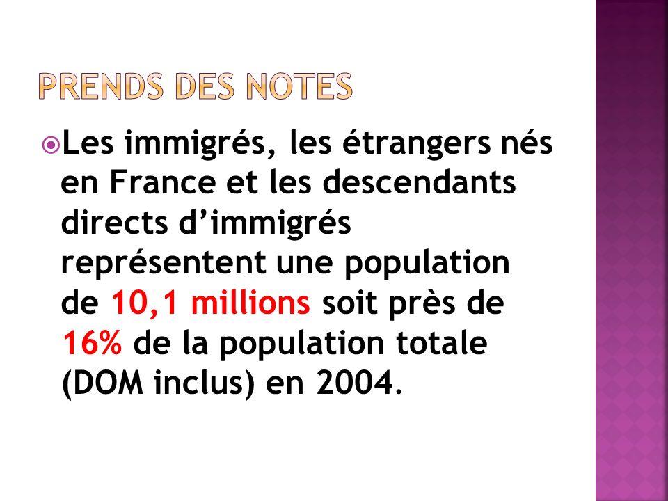 Les immigrés, les étrangers nés en France et les descendants directs dimmigrés représentent une population de 10,1 millions soit près de 16% de la pop