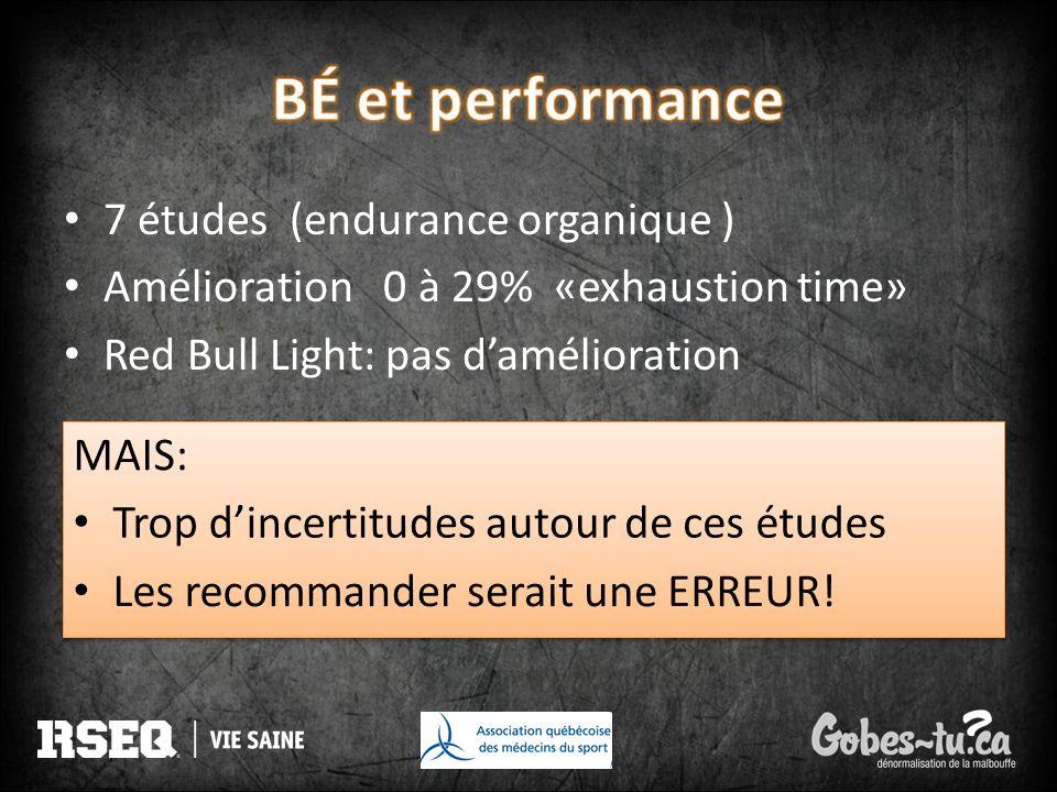 7 études (endurance organique ) Amélioration 0 à 29% «exhaustion time» Red Bull Light: pas damélioration