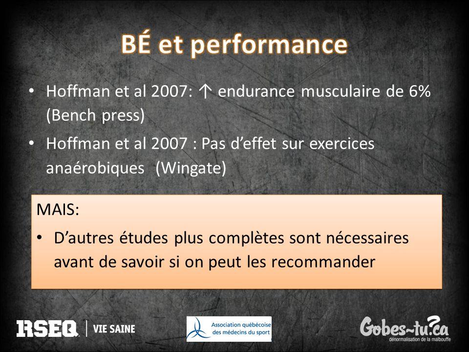 Hoffman et al 2007: endurance musculaire de 6% (Bench press) Hoffman et al 2007 : Pas deffet sur exercices anaérobiques (Wingate) MAIS: Dautres études