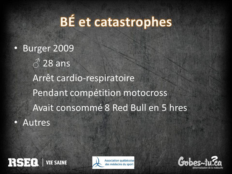 Burger 2009 28 ans Arrêt cardio-respiratoire Pendant compétition motocross Avait consommé 8 Red Bull en 5 hres Autres