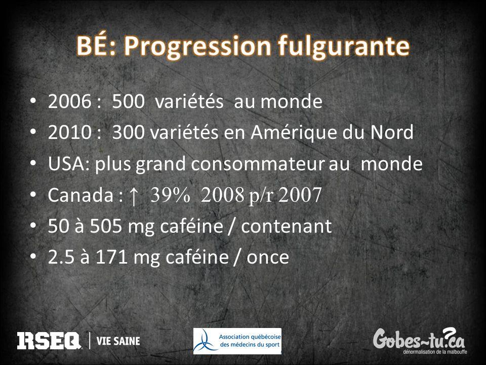 2006 : 500 variétés au monde 2010 : 300 variétés en Amérique du Nord USA: plus grand consommateur au monde Canada : 39% 2008 p/r 2007 50 à 505 mg café