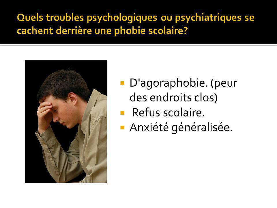 D agoraphobie. (peur des endroits clos) Refus scolaire. Anxiété généralisée.